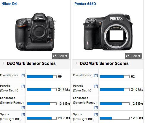 Nikon D4 vs Pentax 645D