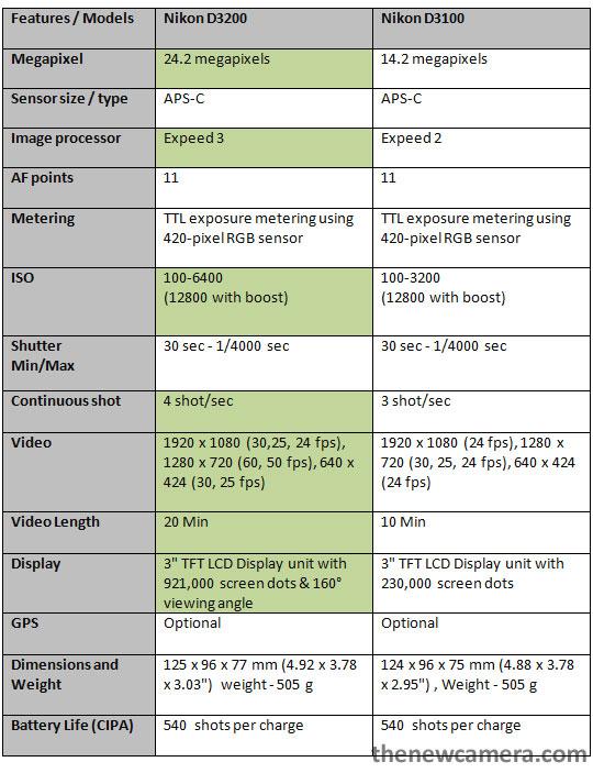 Nikon D300 Инструкция Pdf