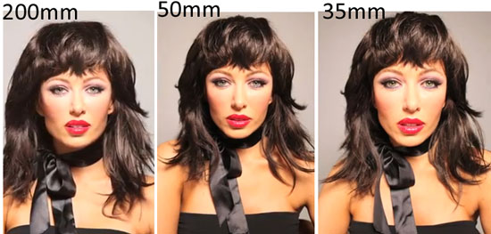 face at different focal length