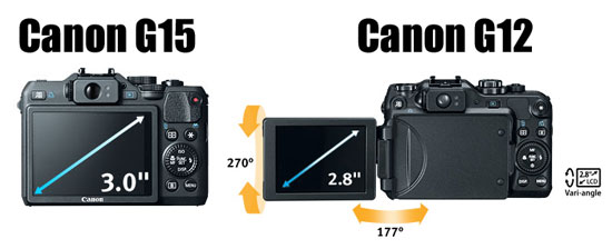 Canon G15 display review