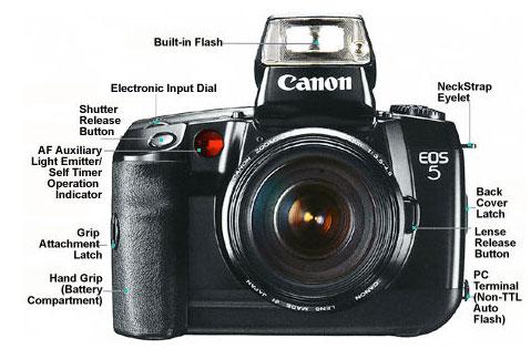 Canon EOS-5 A2