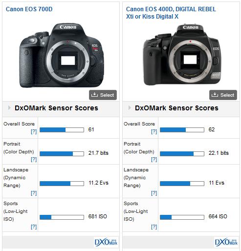 Canon 700D vs 400D