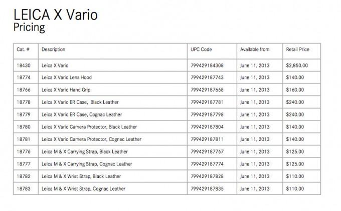Leica Mini M price