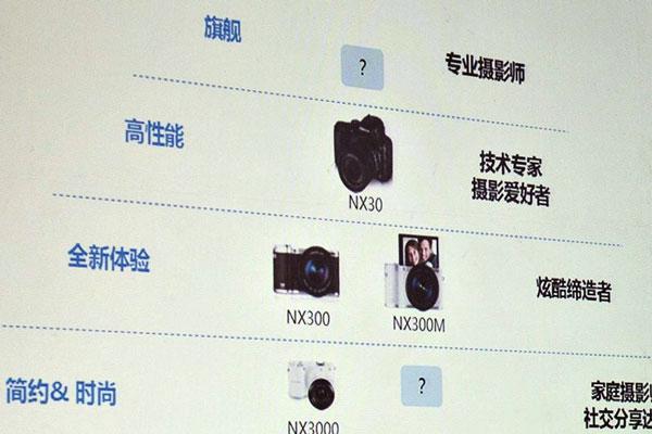 Samsung-NX-flagship-image