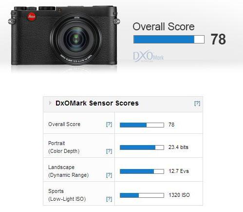 Leica-X-Vario-at-DXOMark-La