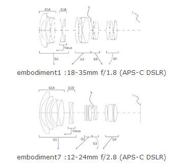Sigma-lenses-image