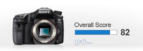Sony-A77-II-Test-score