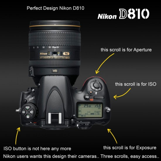 Nikon-D810-camera-image