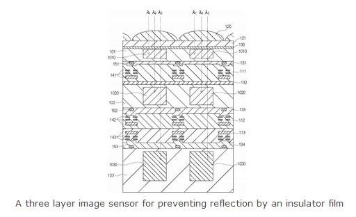 Canon-multilyaer-sensor-ima