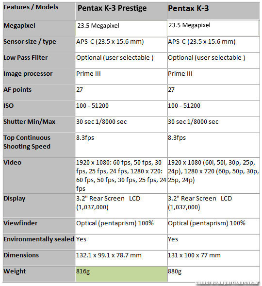 Pentax-K-3-Prestige-vs-K-3