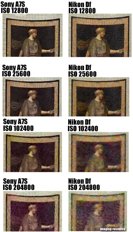 Sony-Alpha-7S-vs.-Nikon-DF-5