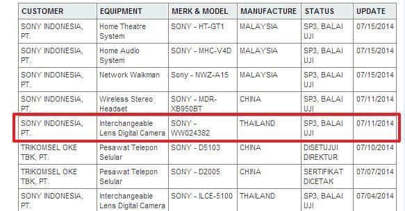 Sony-fullframe-mirrorless