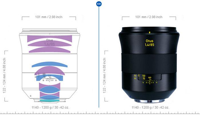 Zeiss-85mm-otus-lens-image