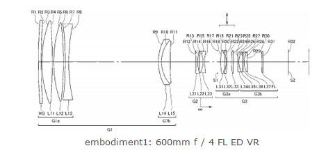 Nikon-600-mm-F4-Fluorite-Le