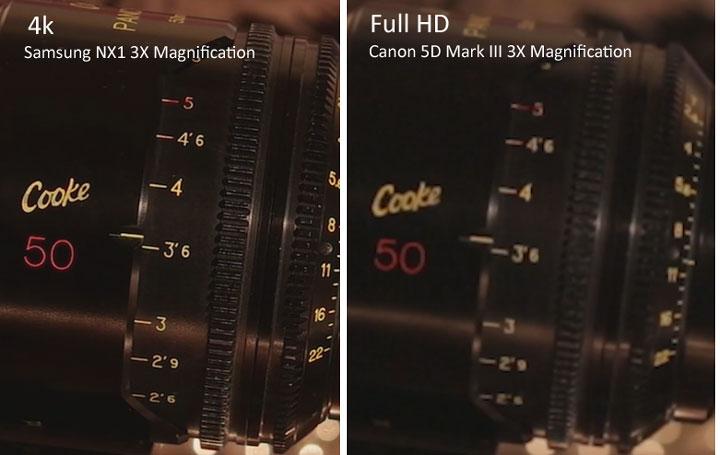 Samsung-NX1-vs-Canon-G5-Mk-