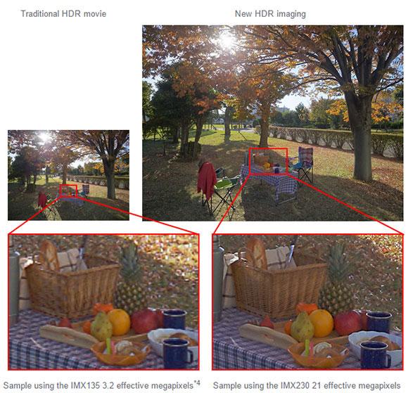 Sony-IMX230-sample-image