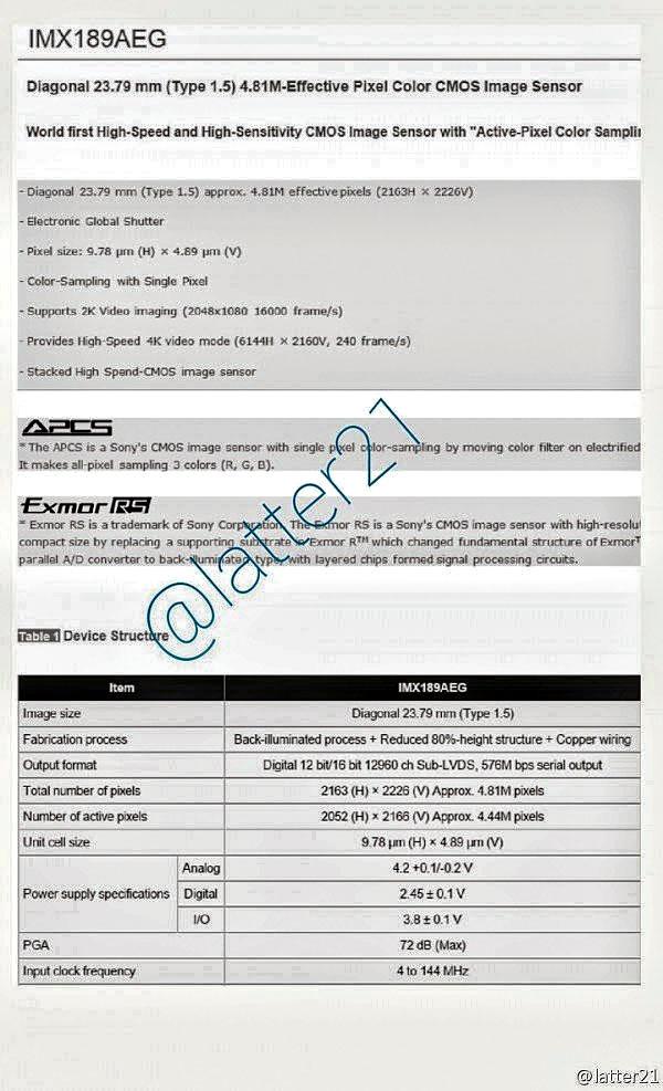 Sony-new-sensor-image