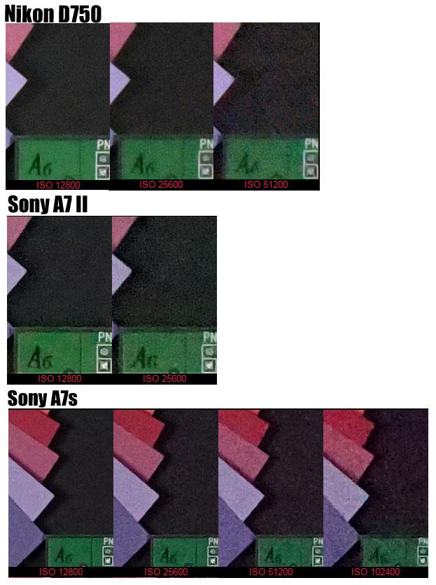 Nikon-D750-vs-Sony-A7-II-im