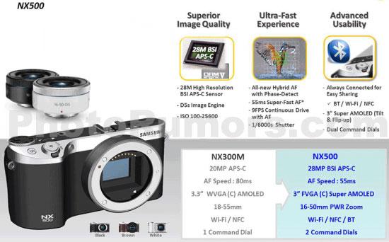 samsung-nx300-vs-nx500-imag
