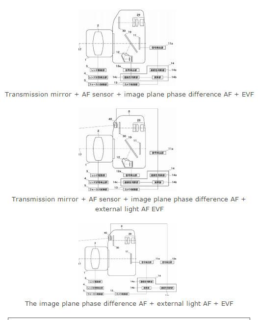 canon-hybrid-sensor-img