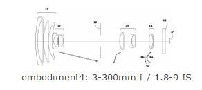 Canon-100X-lens-patent-img