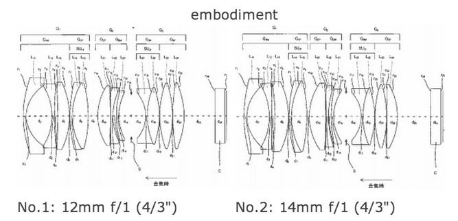 F1-lenses-for-oly-sys-camer