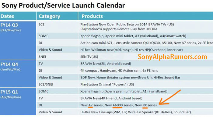 sony-product-coming-soon