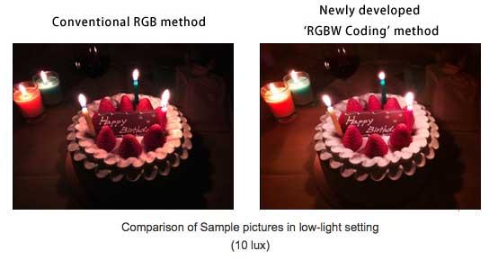 Sony-new-RGBW-sensor