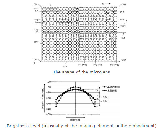 Toshiba-Patent-New-Sensor-1