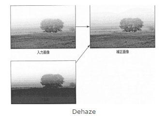 Dehaze-image