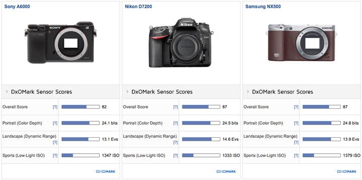NX500-results