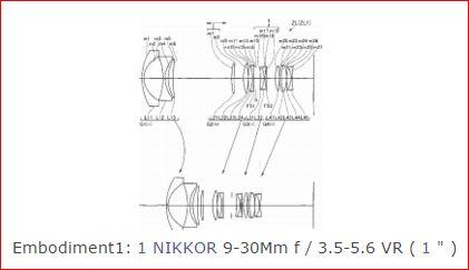 nikkor 9-30mm lens image