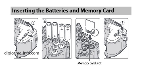 Batteries-and-mem-card-imag