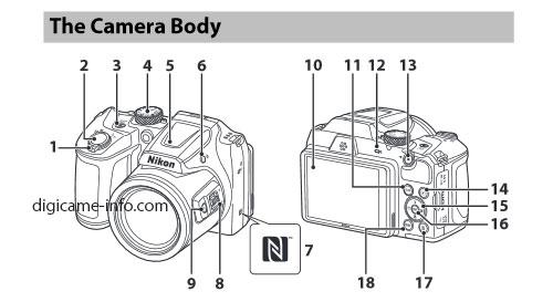 Nikon-B500-camera-body-img