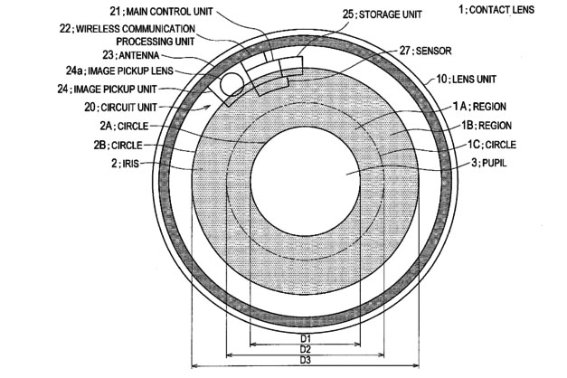 Camera lens unit image