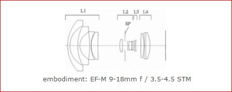 Canon mirrorless lens patent