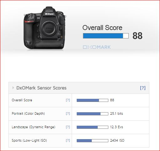 Nikon D5 test image