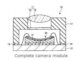 Curve Sensor Module
