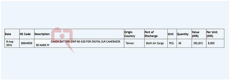 Canon 5D Mark IV air cargo details