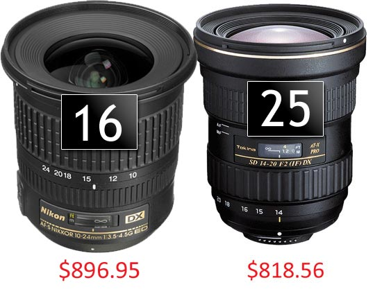 nikon-dx-vs-tokina-dx