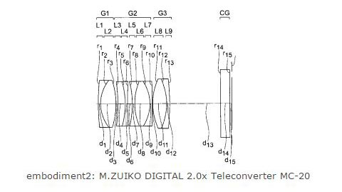 Olympus 2.0X Teleconverter