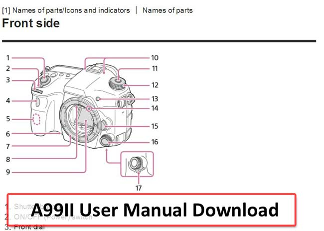 Sony A99II user manual image