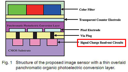CMOS-sensor-circuit-image