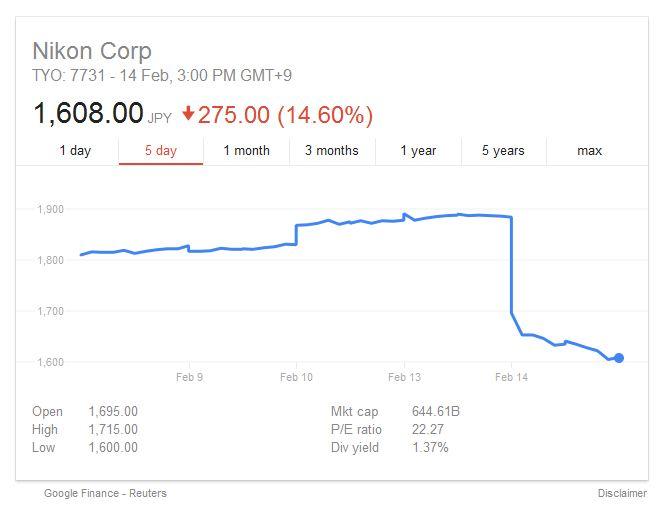 Nikon going down