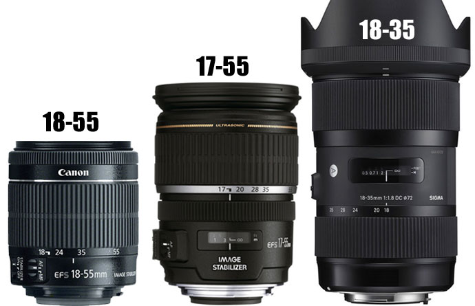 Canon kit lenses
