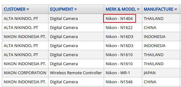 Nikon new camera
