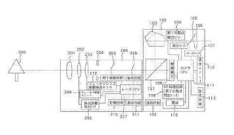 Canon DPAF patent image