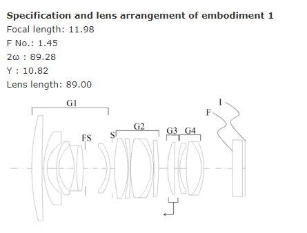 Sigma MFT lens patent