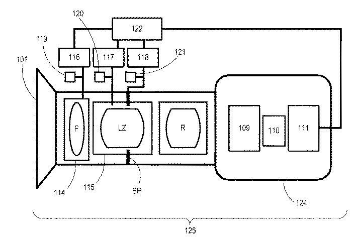 Canon Lens Patent Image