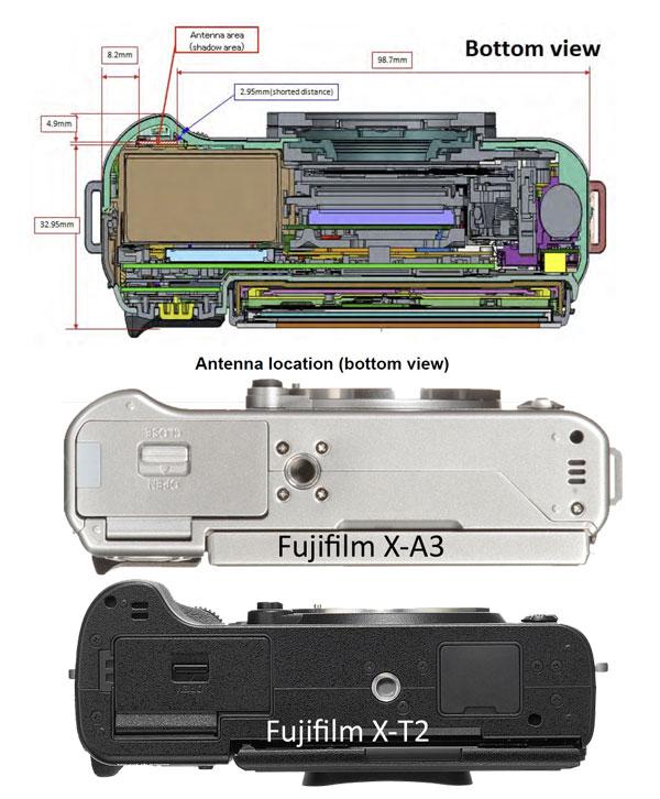 Design and image comparison